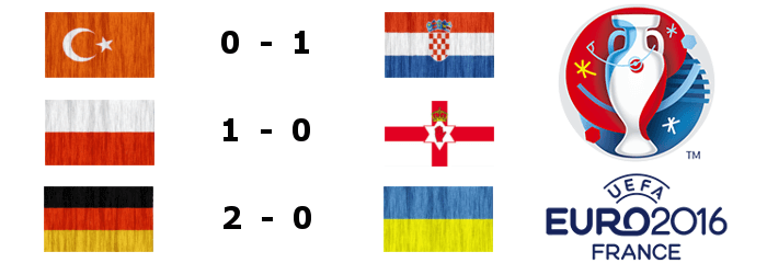 results 12-06