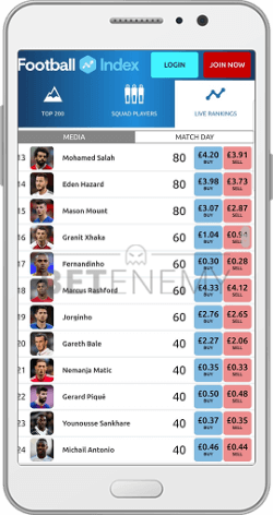 Football Index Mobile App for Android & iOS - Download and